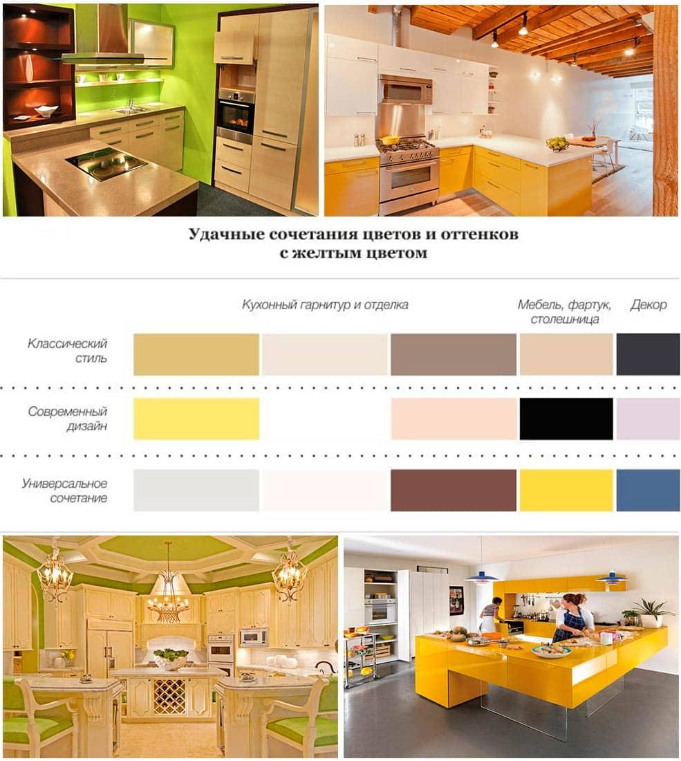 кухни-жёлтого-цвета-фото